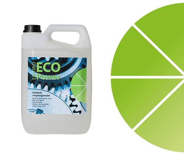 Industrirengoring - miljövänlig