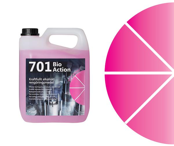 alkaliska rengöringsmedel, tar bort fett på verktyg och maskiner