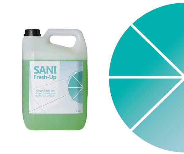 Sanitetsrengoring-tar-bort-lukt-propplosare