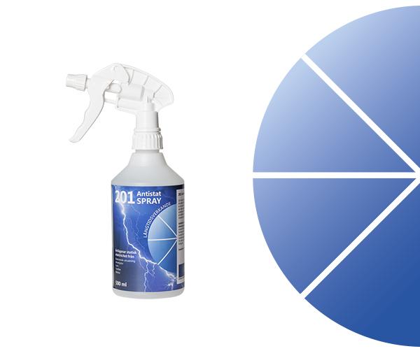 Antistatiska medel. Tar bort statisk elektruicitet från mattor, textilier och elektroniska produkter.